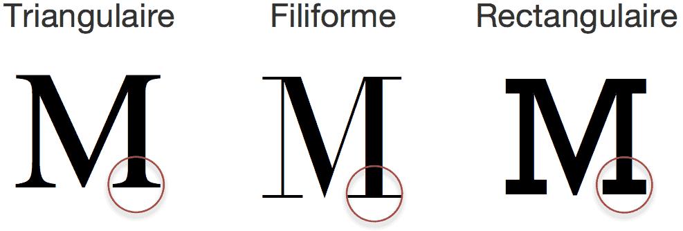 formes_empattements