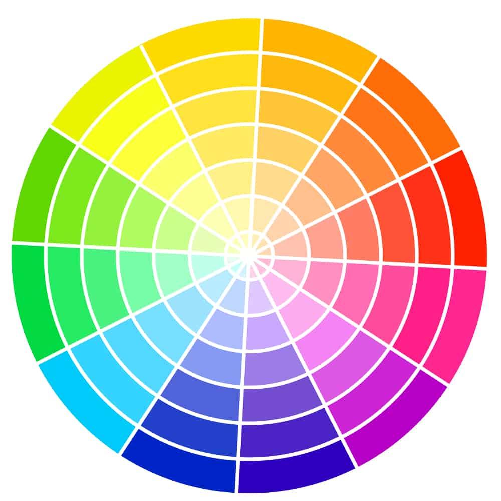 La roue chromatique hot 39 s design communication sa - Roue chromatique peinture ...
